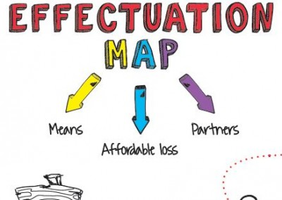 Effectuation MAP